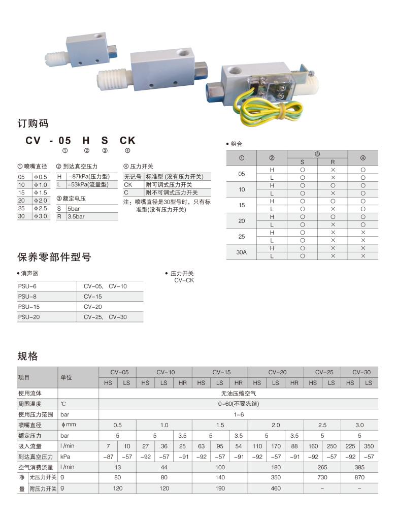 这是妙德规格cv系列真空发生器的选型资料